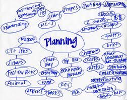 planning flow chart