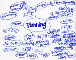 planning flow chart