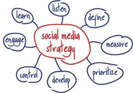 social media plan2