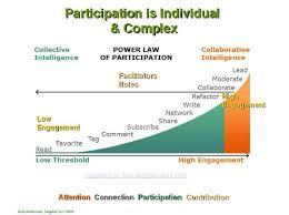 participation3