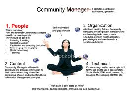 commmgr3