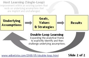 single loop2