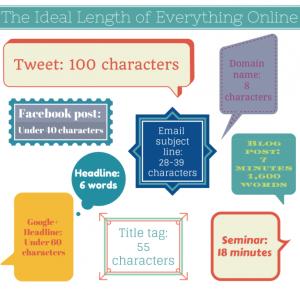internet content infographic